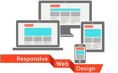 responsive designs and your seo lsi media