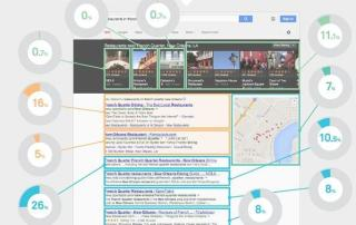 GoogleSERP Map