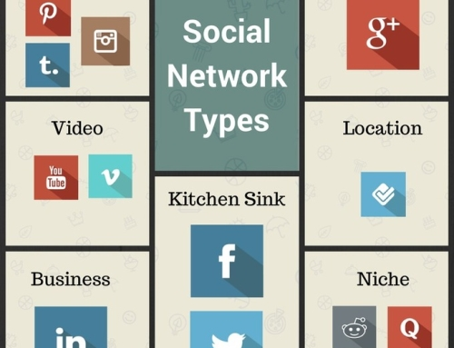 How to Choose the Right Social Network for Your Business